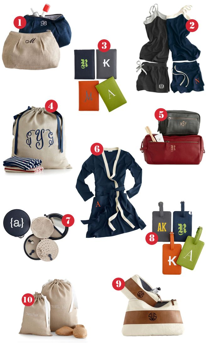 travel essentials monogram